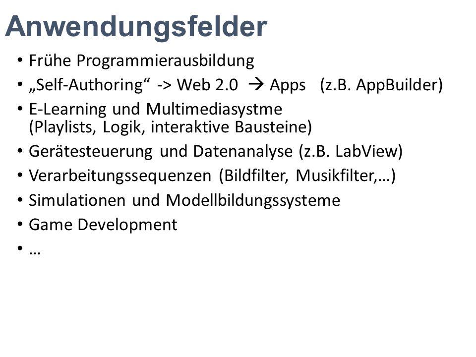 "Anwendungsfelder Frühe Programmierausbildung ""Self-Authoring"" -> Web 2.0  Apps (z.B. AppBuilder) E-Learning und Multimediasystme (Playlists, Logik, i"