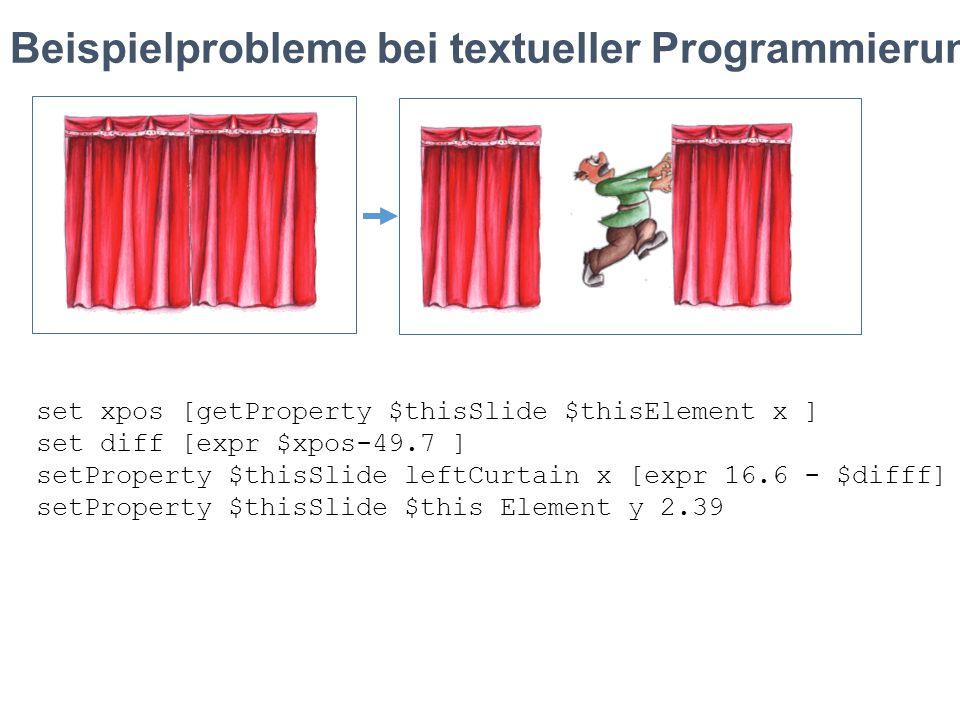 Beispielprobleme bei textueller Programmierung Kenntnis der exakten Syntax eines Befehls erforderlich Reihenfolge und Semantik der Argumente muss bekannt sein Bei Programmen mit graphischer Oberfläche abstrahieren textuelle Anweisungen von der visuellen Bedeutung: RGB-Werte statt Farbdialog x,y – Werte statt räumlicher Darstellung Objekt-, Eigenschafts-, Methodennamen müssen erinnert werden Tippfehler führen zu nicht interpretierbarem Code
