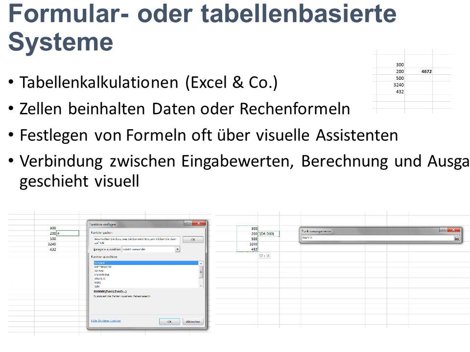 Formular- oder tabellenbasierte Systeme Tabellenkalkulationen (Excel & Co.) Zellen beinhalten Daten oder Rechenformeln Festlegen von Formeln oft über