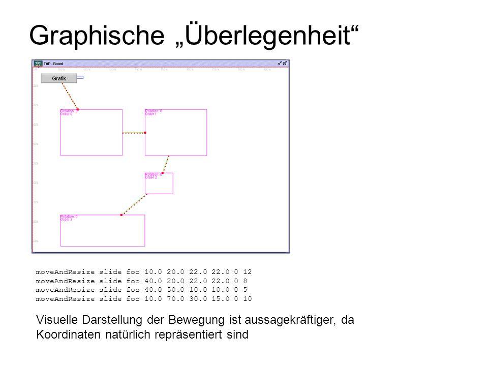 "Graphische ""Überlegenheit"" moveAndResize slide foo 10.0 20.0 22.0 22.0 0 12 moveAndResize slide foo 40.0 20.0 22.0 22.0 0 8 moveAndResize slide foo 40"