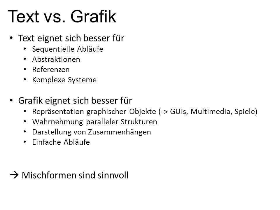 Text vs. Grafik Text eignet sich besser für Sequentielle Abläufe Abstraktionen Referenzen Komplexe Systeme Grafik eignet sich besser für Repräsentatio