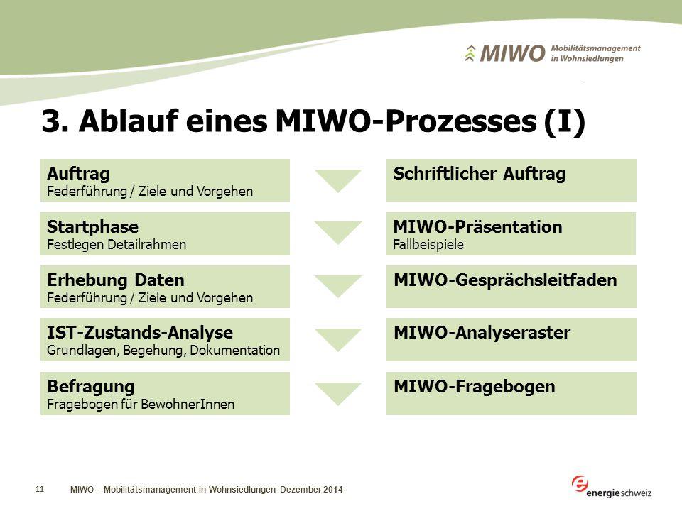 MIWO – Mobilitätsmanagement in Wohnsiedlungen Dezember 2014 11 3.