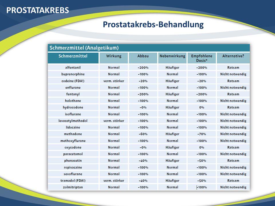 PROSTATAKREBS Prostatakrebs-Behandlung