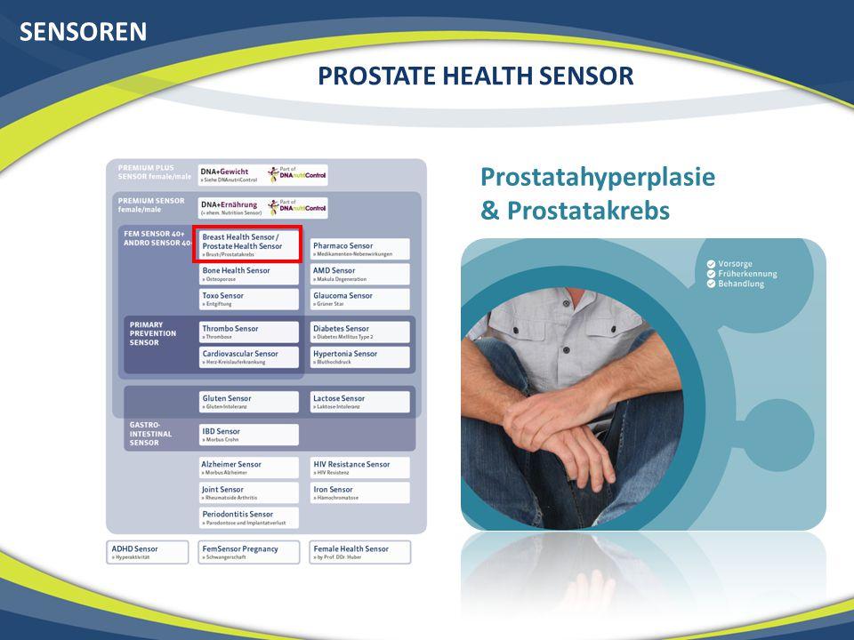 PROSTATAKREBS Der Nutzen einer Genanalyse 1) Vorsorge 2) Früherkennung 3) Bessere Behandlung
