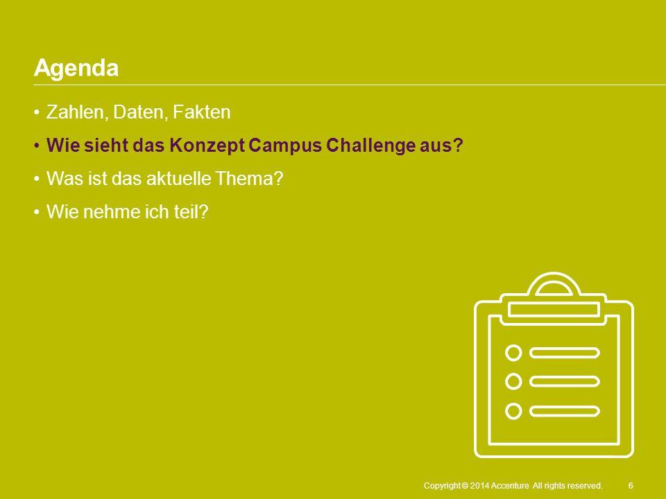 Copyright © 2014 Accenture All rights reserved. Zahlen, Daten, Fakten Wie sieht das Konzept Campus Challenge aus? Was ist das aktuelle Thema? Wie nehm