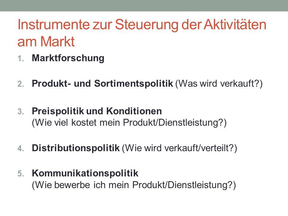 Instrumente zur Steuerung der Aktivitäten am Markt 1. Marktforschung 2. Produkt- und Sortimentspolitik (Was wird verkauft?) 3. Preispolitik und Kondit