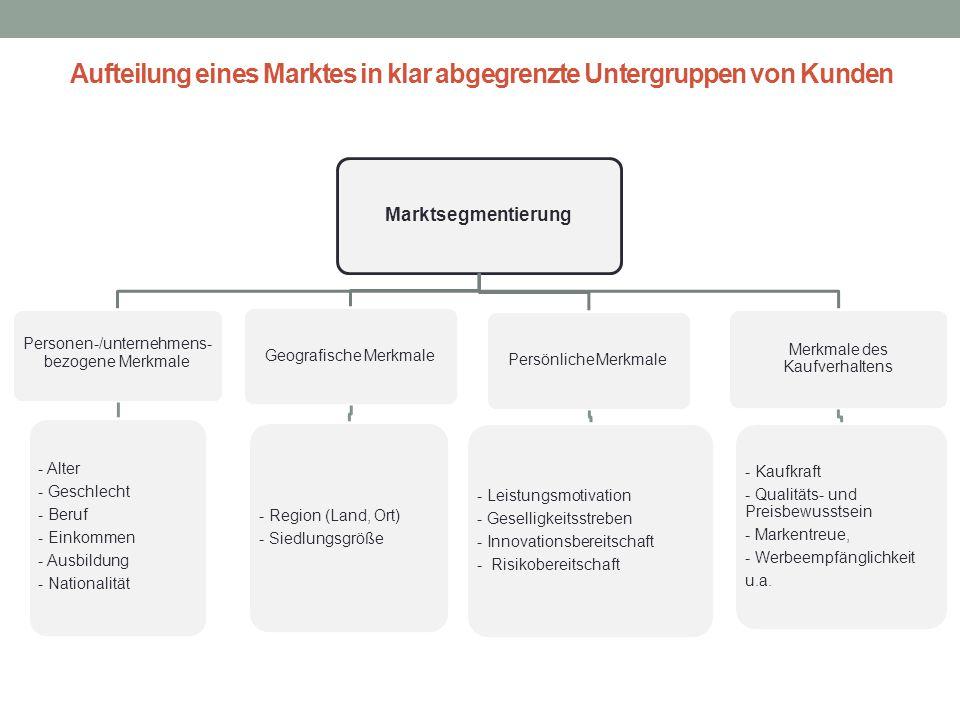 Aufteilung eines Marktes in klar abgegrenzte Untergruppen von Kunden Marktsegmentierung Personen-/unternehmens- bezogene Merkmale - Alter - Geschlecht
