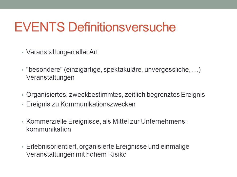 Instrumente zur Steuerung der Aktivitäten am Markt 1.