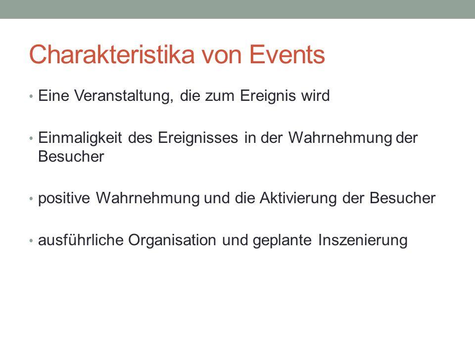 Wirtschaftliche Bedeutung von Events http://www.kleinezeitung.at/kaernten/klagenfurt/klagenfurt/ 2803362/organisator-hannes-jagerhofer-zog-positive- bilanz.story http://www.kleinezeitung.at/kaernten/klagenfurt/klagenfurt/ 2803362/organisator-hannes-jagerhofer-zog-positive- bilanz.story http://ktnv1.orf.at/stories/529411