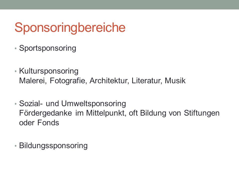 Sponsoringbereiche Sportsponsoring Kultursponsoring Malerei, Fotografie, Architektur, Literatur, Musik Sozial- und Umweltsponsoring Fördergedanke im M