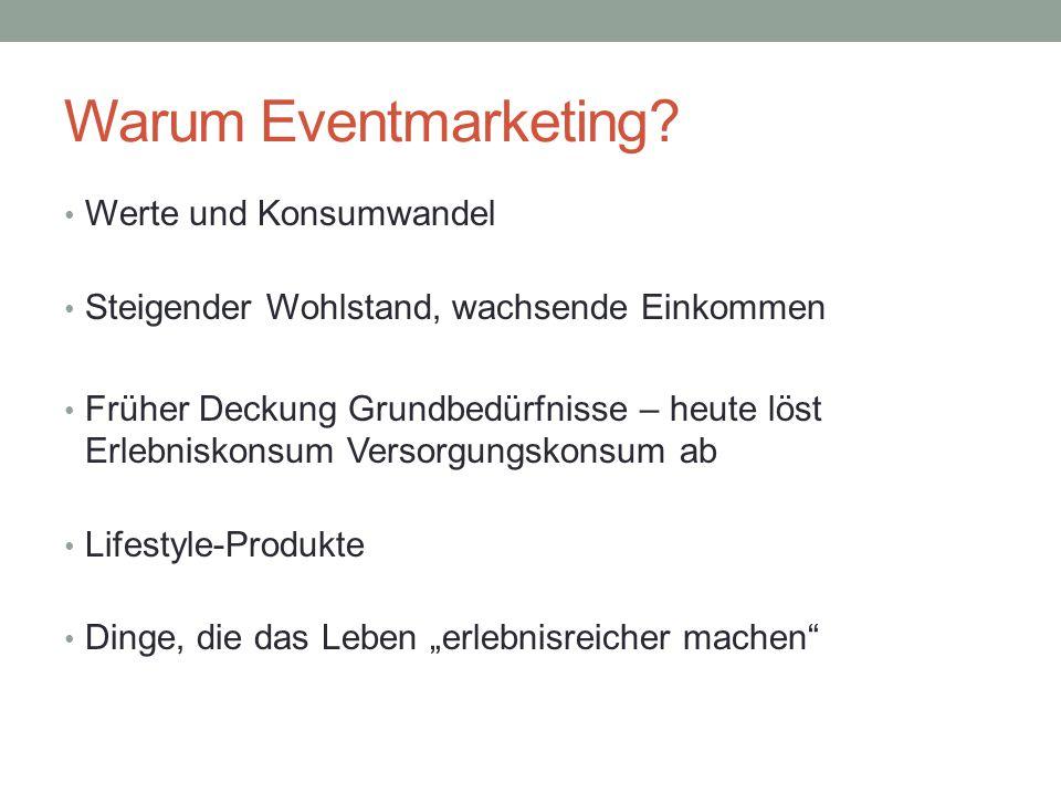 Warum Eventmarketing.