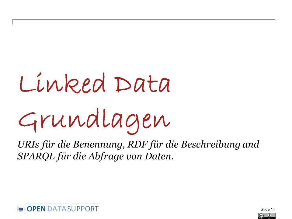 Linked Data Grundlagen URIs für die Benennung, RDF für die Beschreibung and SPARQL für die Abfrage von Daten. Slide 14