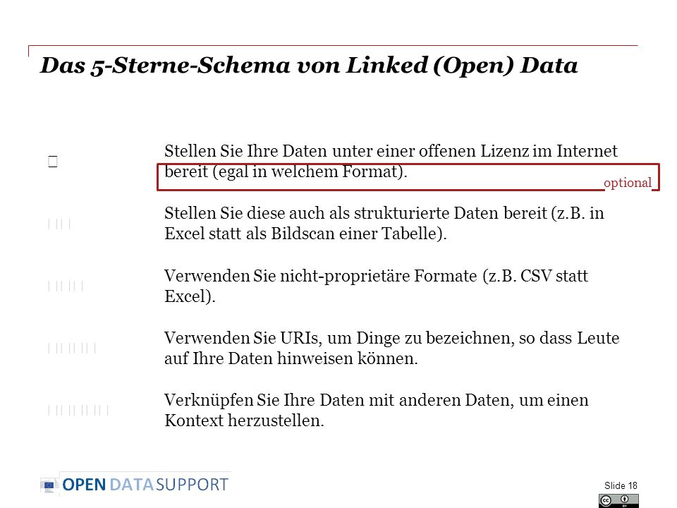 Das 5-Sterne-Schema von Linked (Open) Data ★ Stellen Sie Ihre Daten unter einer offenen Lizenz im Internet bereit (egal in welchem Format). ★★ Stellen