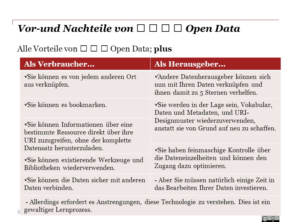 Vor-und Nachteile von ★ ★ ★ ★ Open Data Alle Vorteile von ★ ★ ★ Open Data; plus Slide 26 Als Verbraucher...Als Herausgeber... Sie können es von jedem