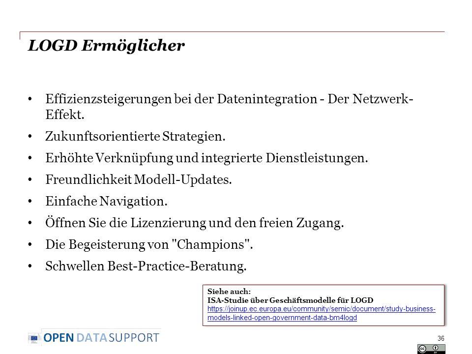 LOGD Ermöglicher Effizienzsteigerungen bei der Datenintegration - Der Netzwerk- Effekt. Zukunftsorientierte Strategien. Erhöhte Verknüpfung und integr