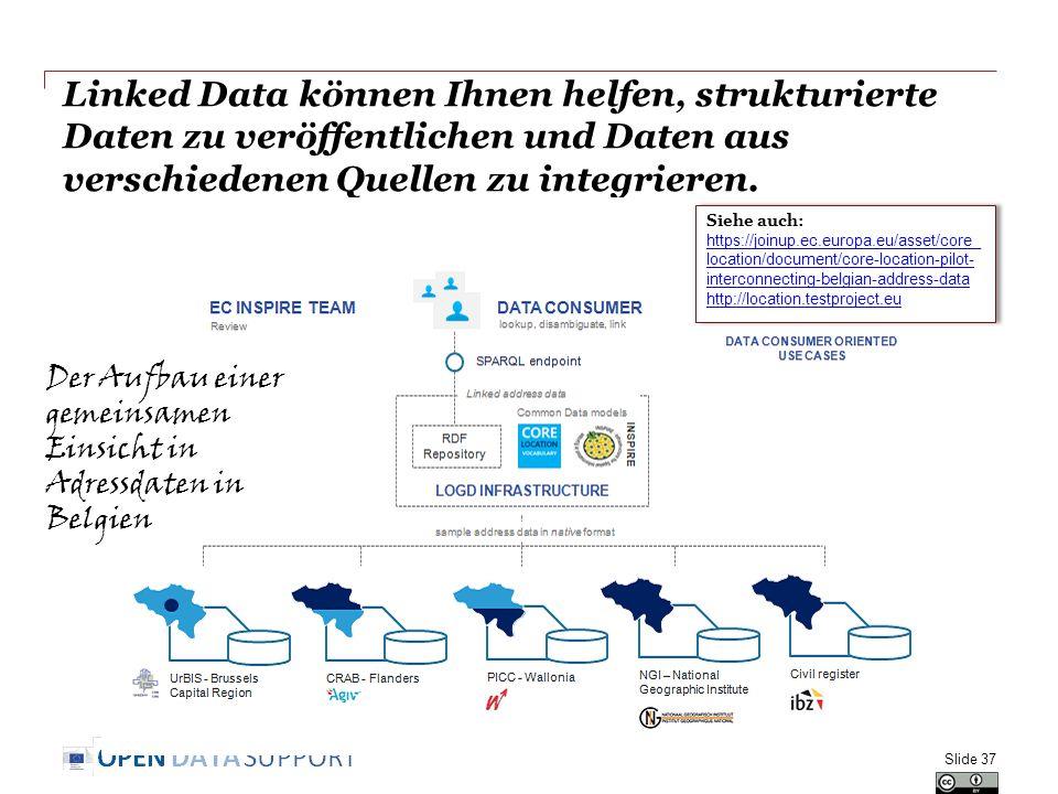 Linked Data können Ihnen helfen, strukturierte Daten zu veröffentlichen und Daten aus verschiedenen Quellen zu integrieren. Slide 37 Der Aufbau einer