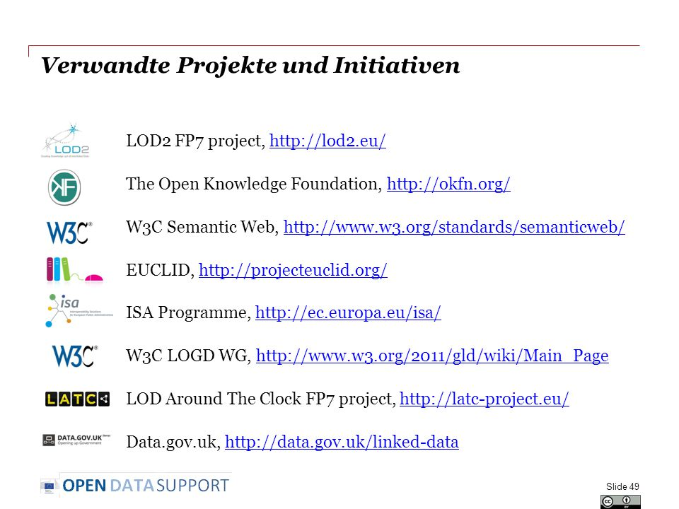 Verwandte Projekte und Initiativen LOD2 FP7 project,   The Open Knowledge Foundation,   W3C Semantic Web,   EUCLID,   ISA Programme,   W3C LOGD WG,   LOD Around The Clock FP7 project,   Data.gov.uk,   Slide 49