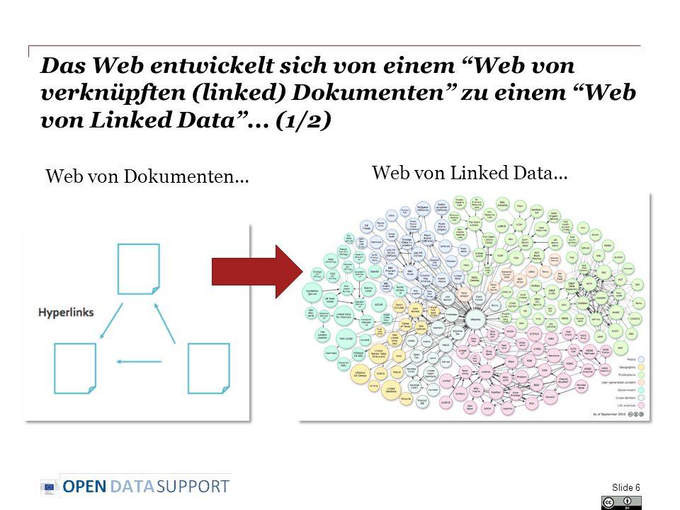 """Das Web entwickelt sich von einem """"Web von verknüpften (linked) Dokumenten"""" zu einem """"Web von Linked Data""""... (1/2) Slide 6 Web von Dokumenten... Web"""