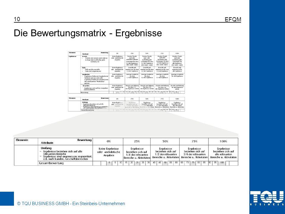 © TQU BUSINESS GMBH - Ein Steinbeis-Unternehmen EFQM 10 Die Bewertungsmatrix - Ergebnisse
