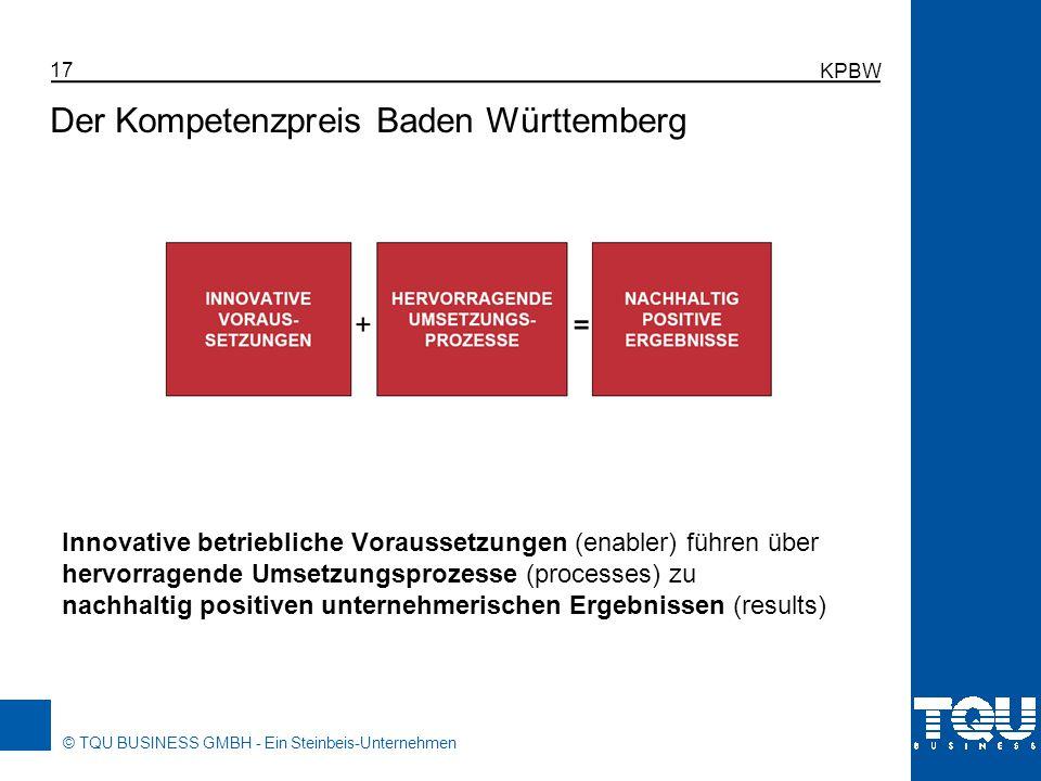 © TQU BUSINESS GMBH - Ein Steinbeis-Unternehmen KPBW 17 Innovative betriebliche Voraussetzungen (enabler) führen über hervorragende Umsetzungsprozesse