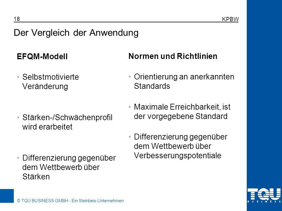 © TQU BUSINESS GMBH - Ein Steinbeis-Unternehmen KPBW 18 Der Vergleich der Anwendung EFQM-Modell Selbstmotivierte Veränderung Stärken-/Schwächenprofil