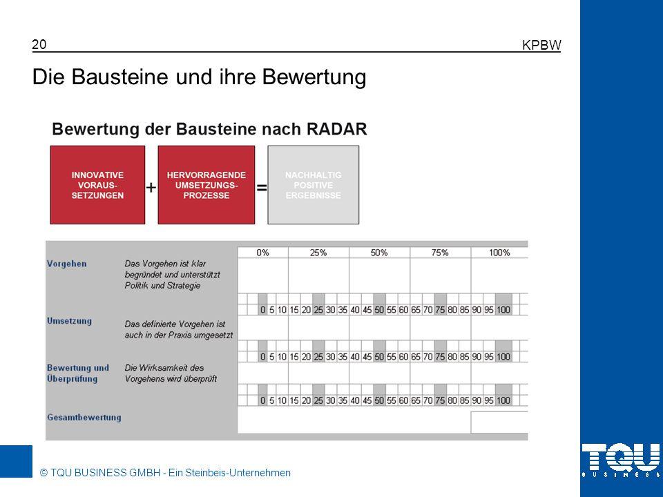 © TQU BUSINESS GMBH - Ein Steinbeis-Unternehmen KPBW 20 Die Bausteine und ihre Bewertung