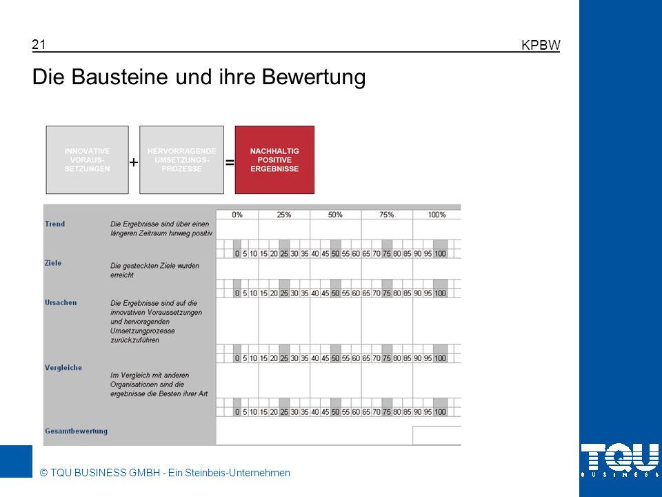 © TQU BUSINESS GMBH - Ein Steinbeis-Unternehmen KPBW 21 Die Bausteine und ihre Bewertung