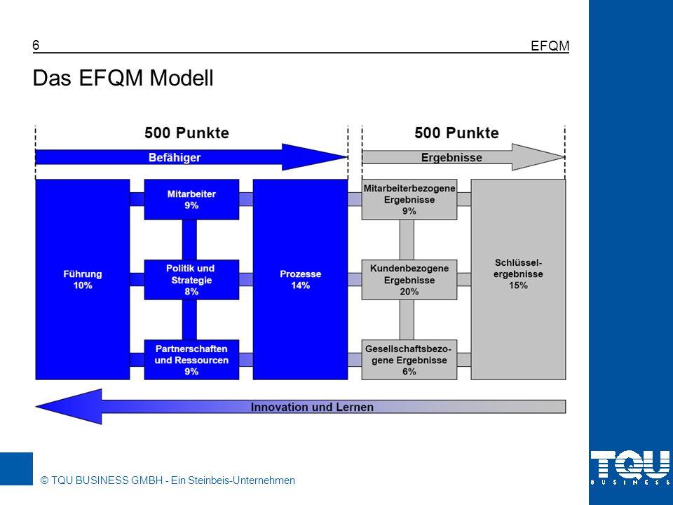 © TQU BUSINESS GMBH - Ein Steinbeis-Unternehmen EFQM 6 Das EFQM Modell