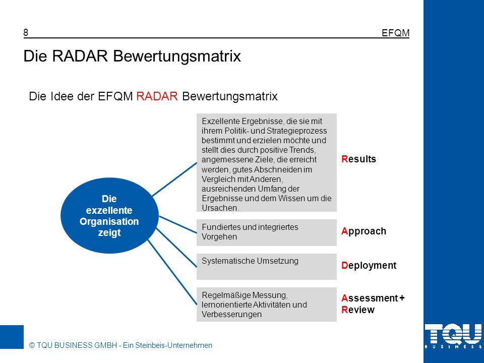 © TQU BUSINESS GMBH - Ein Steinbeis-Unternehmen EFQM 8 Die Idee der EFQM RADAR Bewertungsmatrix Die RADAR Bewertungsmatrix Die exzellente Organisation