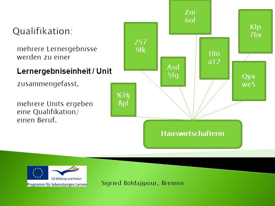 Sigried Boldajipour, Bremen mehrere Lernergebnisse werden zu einer Lernergebniseinheit / Unit zusammengefasst, Hauswirtschafterin 257 9lk Asd 5fg Zui