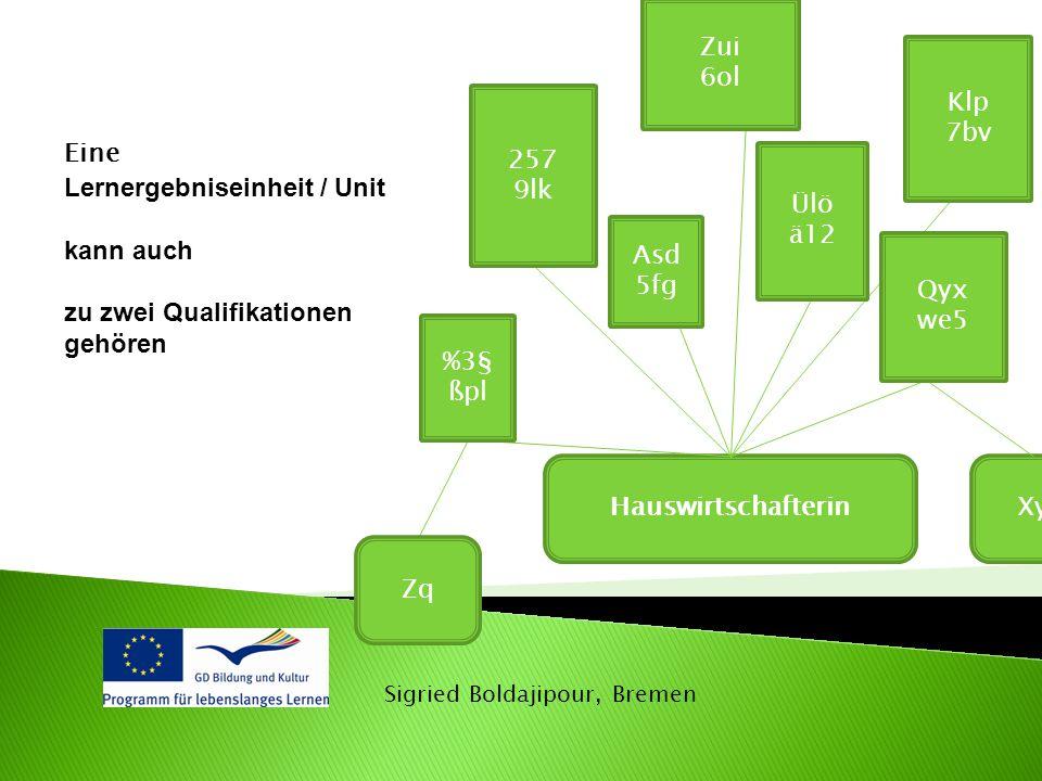 Sigried Boldajipour, Bremen Eine Lernergebniseinheit / Unit kann auch zu zwei Qualifikationen gehören HauswirtschafterinXy 257 9lk Asd 5fg Zui 6ol Klp
