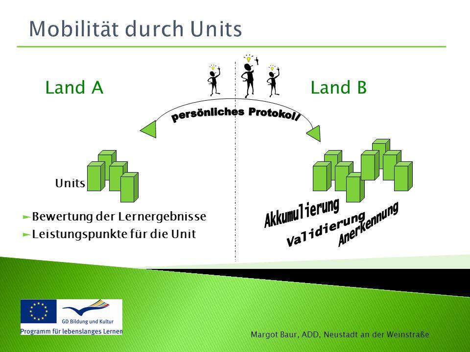 Mobilität durch Units Margot Baur, ADD, Neustadt an der Weinstraße ►Bewertung der Lernergebnisse ►Leistungspunkte für die Unit Units Land A Land B