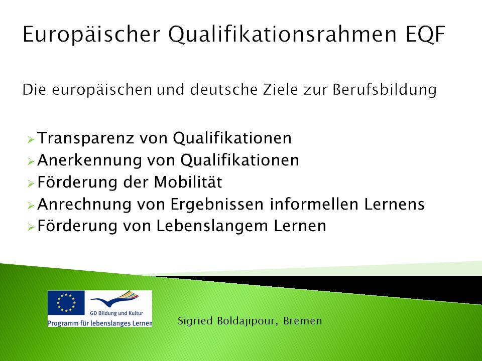 Sigried Boldajipour, Bremen  Transparenz von Qualifikationen  Anerkennung von Qualifikationen  Förderung der Mobilität  Anrechnung von Ergebnissen informellen Lernens  Förderung von Lebenslangem Lernen