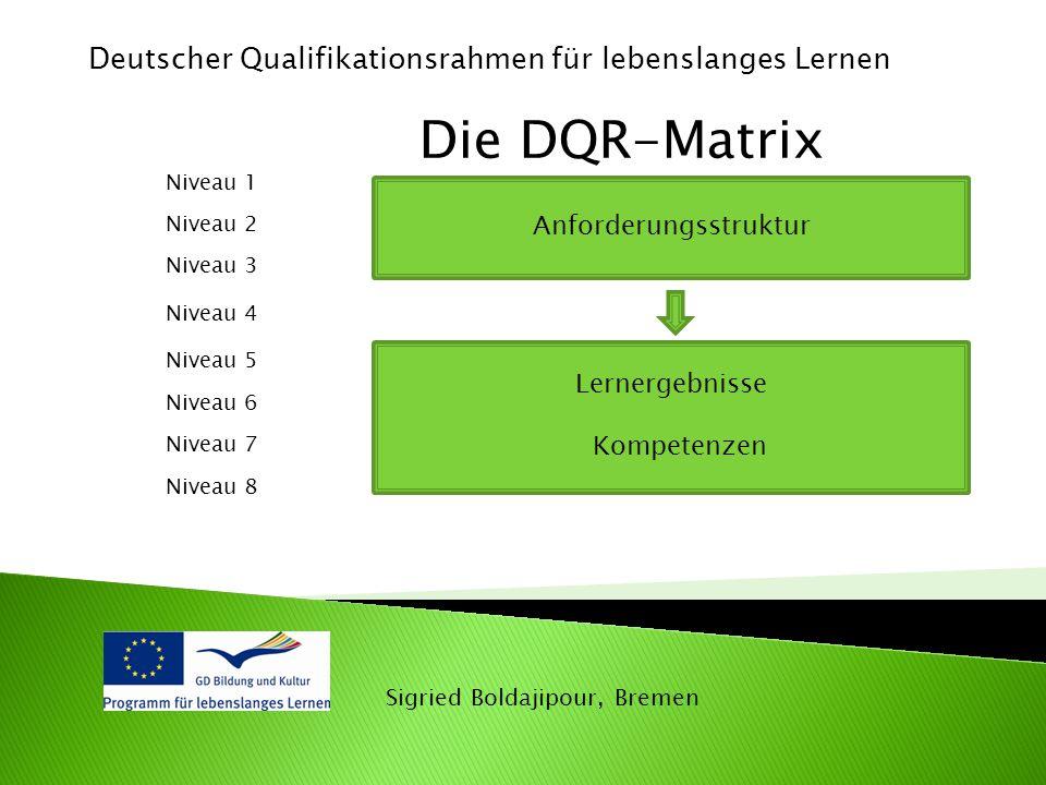 Sigried Boldajipour, Bremen Niveau 1 Niveau 2 Niveau 3 Niveau 4 Niveau 5 Niveau 6 Niveau 7 Niveau 8 Anforderungsstruktur Lernergebnisse Kompetenzen Deutscher Qualifikationsrahmen für lebenslanges Lernen Die DQR-Matrix
