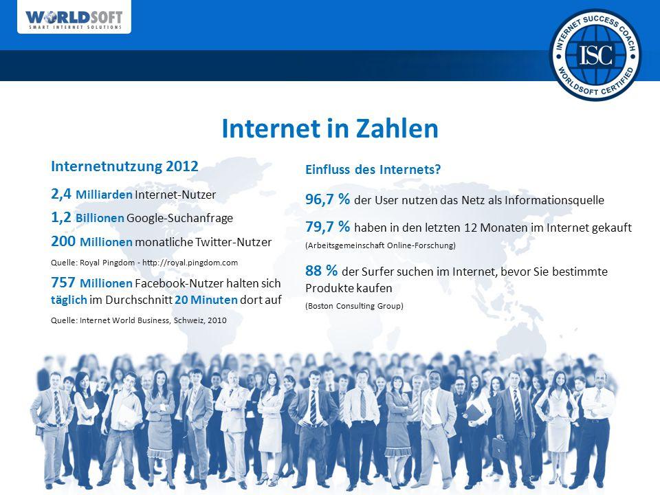 © Worldsoft AG, Pfäffikon SZ, Switzerland Internet in Zahlen Einfluss des Internets? 96,7 % der User nutzen das Netz als Informationsquelle 79,7 % hab