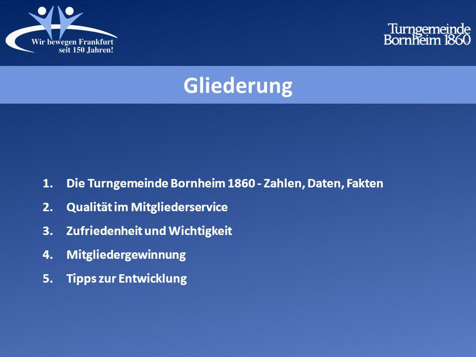 1.Die Turngemeinde Bornheim 1860 - Zahlen, Daten, Fakten 2.Qualität im Mitgliederservice 3.Zufriedenheit und Wichtigkeit 4.Mitgliedergewinnung 5.Tipps zur Entwicklung Gliederung