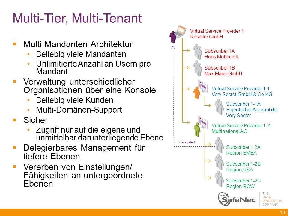 13 Multi-Tier, Multi-Tenant Virtual Service Provider 1 Reseller GmbH Subscriber 1A Hans Müller e.K. Subscriber 1B Max Maier GmbH Virtual Service Provi