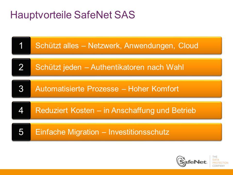 Hauptvorteile SafeNet SAS Schützt alles – Netzwerk, Anwendungen, Cloud 1 1 Schützt jeden – Authentikatoren nach Wahl 2 2 Automatisierte Prozesse – Hoh