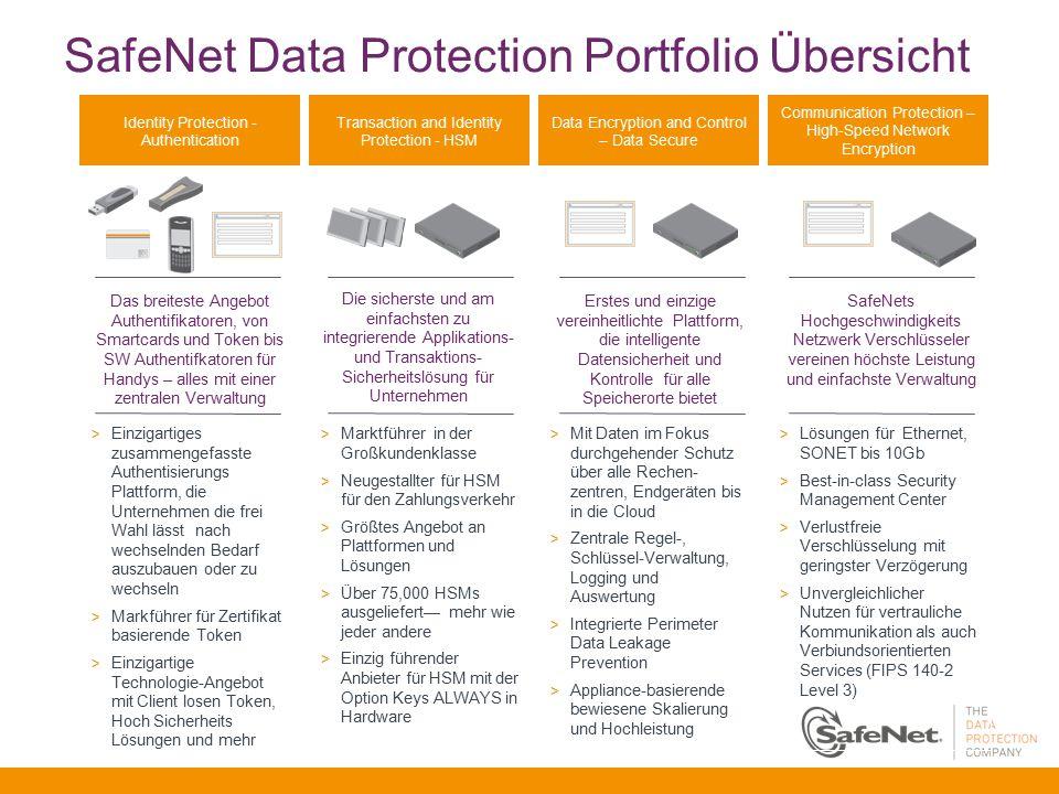 SafeNet Data Protection Portfolio Übersicht Das breiteste Angebot Authentifikatoren, von Smartcards und Token bis SW Authentifkatoren für Handys – all