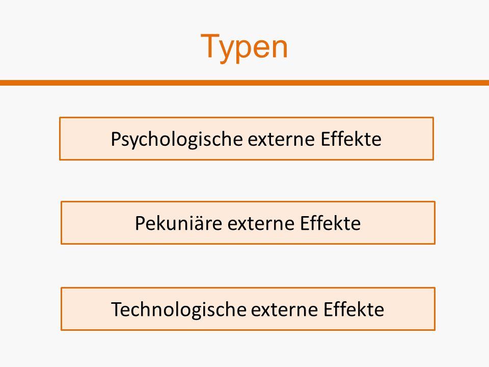 Typen Psychologische externe Effekte Pekuniäre externe Effekte Technologische externe Effekte