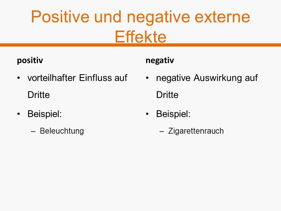 Positive und negative externe Effekte positiv vorteilhafter Einfluss auf Dritte Beispiel: –Beleuchtung negativ negative Auswirkung auf Dritte Beispiel