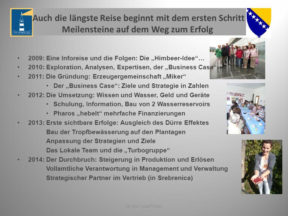 """Auch die längste Reise beginnt mit dem ersten Schritt Meilensteine auf dem Weg zum Erfolg 2009: Eine Inforeise und die Folgen: Die """"Himbeer-Idee""""… 201"""