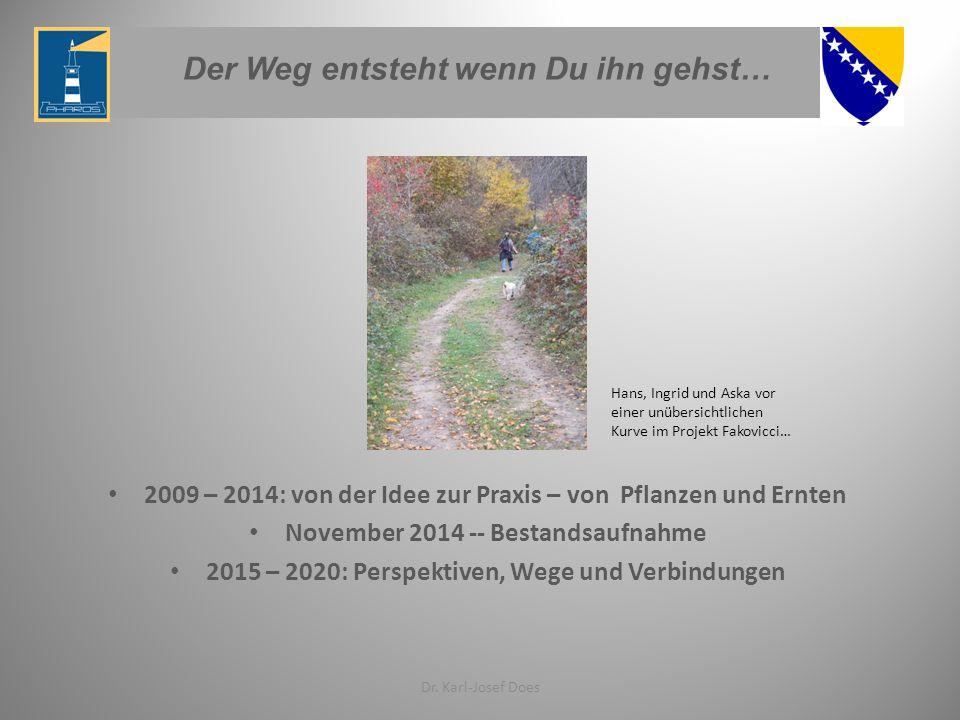 Der Weg entsteht wenn Du ihn gehst… 2009 – 2014: von der Idee zur Praxis – von Pflanzen und Ernten November 2014 -- Bestandsaufnahme 2015 – 2020: Perspektiven, Wege und Verbindungen Dr.
