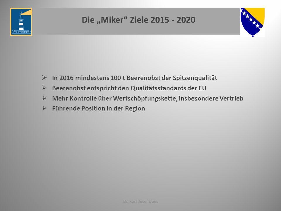"""Die """"Miker Ziele 2015 - 2020  In 2016 mindestens 100 t Beerenobst der Spitzenqualität  Beerenobst entspricht den Qualitätsstandards der EU  Mehr Kontrolle über Wertschöpfungskette, insbesondere Vertrieb  Führende Position in der Region Dr."""