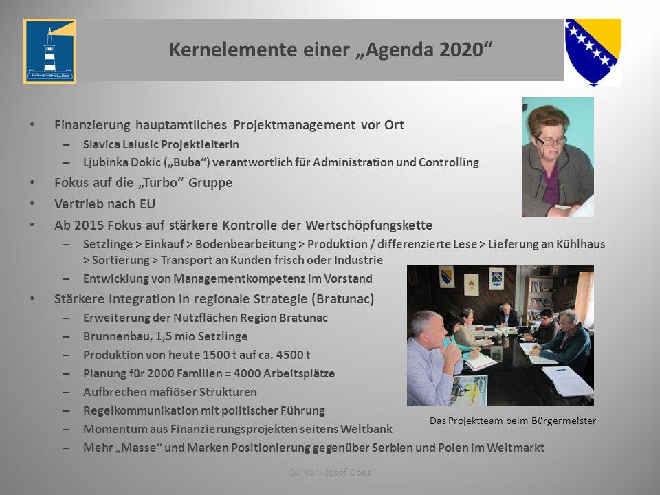 """Kernelemente einer """"Agenda 2020"""" Finanzierung hauptamtliches Projektmanagement vor Ort – Slavica Lalusic Projektleiterin – Ljubinka Dokic (""""Buba"""") ver"""