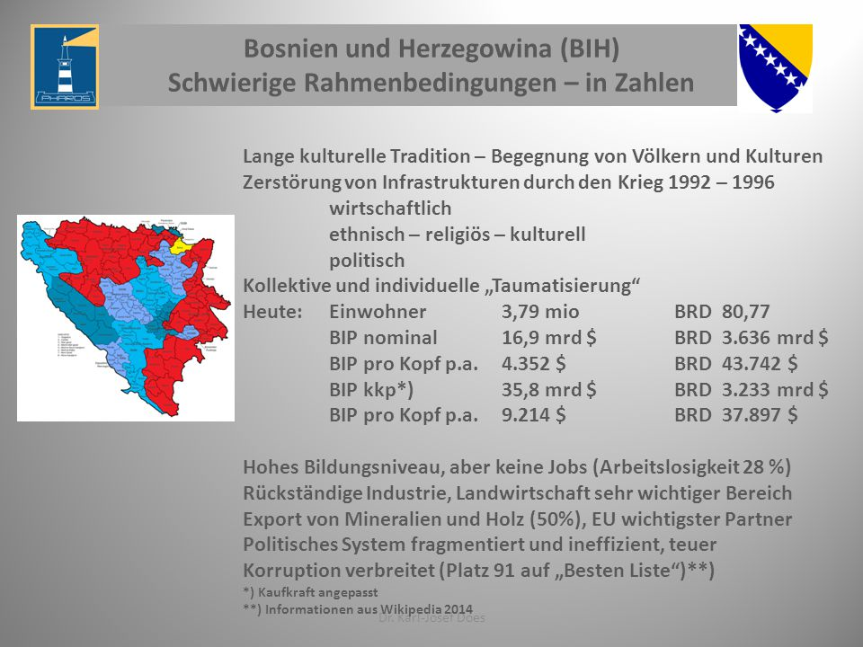 Bosnien und Herzegowina (BIH) Schwierige Rahmenbedingungen – in Zahlen Dr. Karl-Josef Does Lange kulturelle Tradition – Begegnung von Völkern und Kult