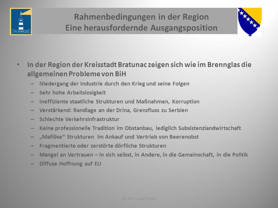 Rahmenbedingungen in der Region Eine herausfordernde Ausgangsposition In der Region der Kreisstadt Bratunac zeigen sich wie im Brennglas die allgemein