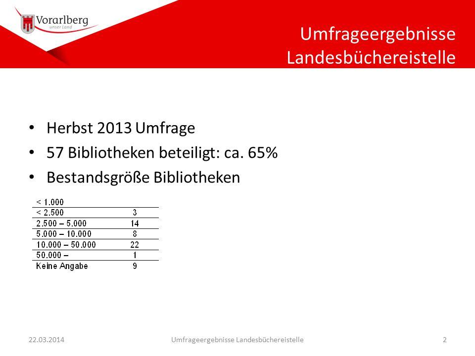 Umfrageergebnisse Landesbüchereistelle Herbst 2013 Umfrage 57 Bibliotheken beteiligt: ca.
