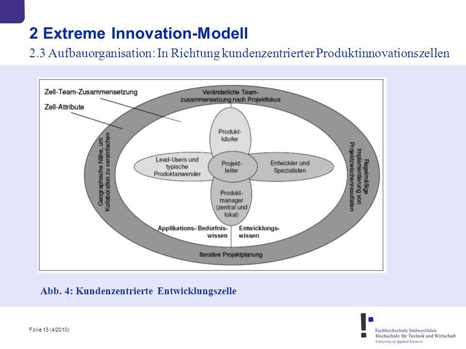 Folie 13 (4/2010) 2 Extreme Innovation-Modell 2.3 Aufbauorganisation: In Richtung kundenzentrierter Produktinnovationszellen Abb. 4: Kundenzentrierte