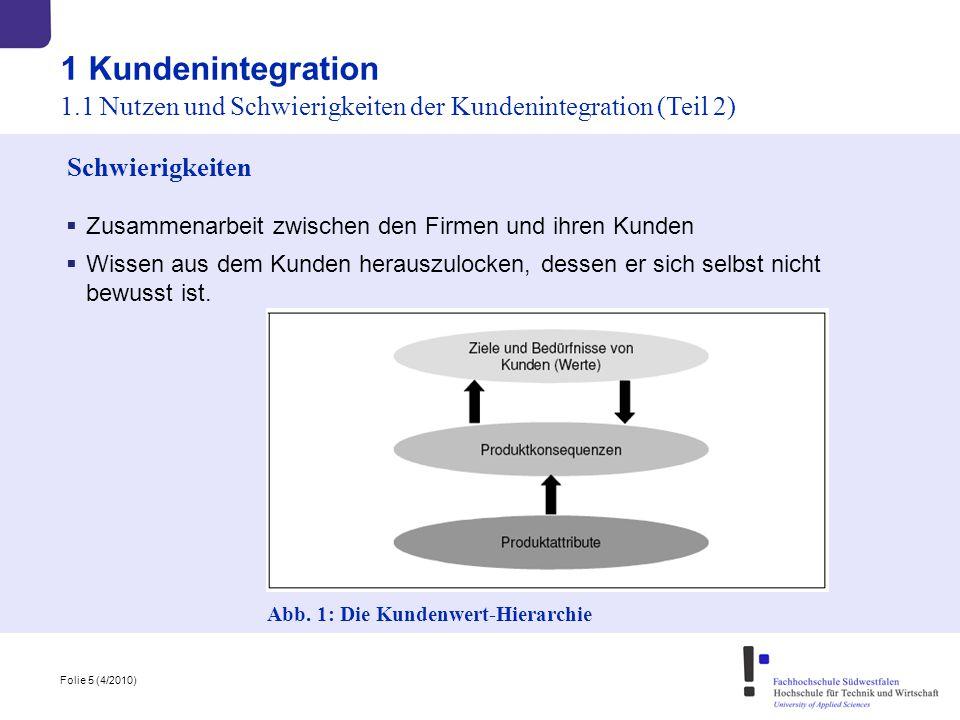 Folie 5 (4/2010) 1 Kundenintegration 1.1 Nutzen und Schwierigkeiten der Kundenintegration (Teil 2) Schwierigkeiten  Zusammenarbeit zwischen den Firme
